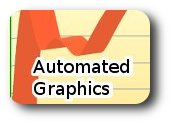Automated Graphics